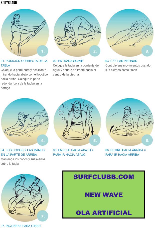 Instrucciones body en ola artificial