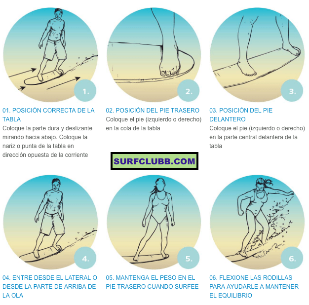 instrucciones surf artificial